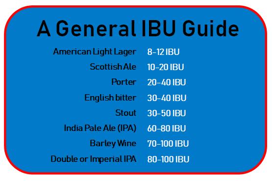 Ibu Guide 1.png